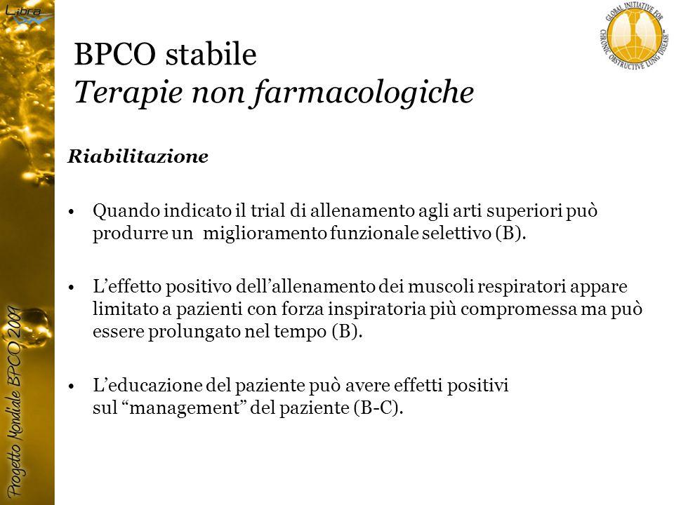 BPCO stabile Terapie non farmacologiche Riabilitazione Quando indicato il trial di allenamento agli arti superiori può produrre un miglioramento funzionale selettivo (B).