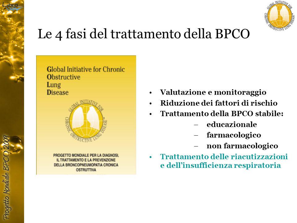 Le 4 fasi del trattamento della BPCO Valutazione e monitoraggio Riduzione dei fattori di rischio Trattamento della BPCO stabile: – educazionale – farmacologico – non farmacologico Trattamento delle riacutizzazioni e dell'insufficienza respiratoria