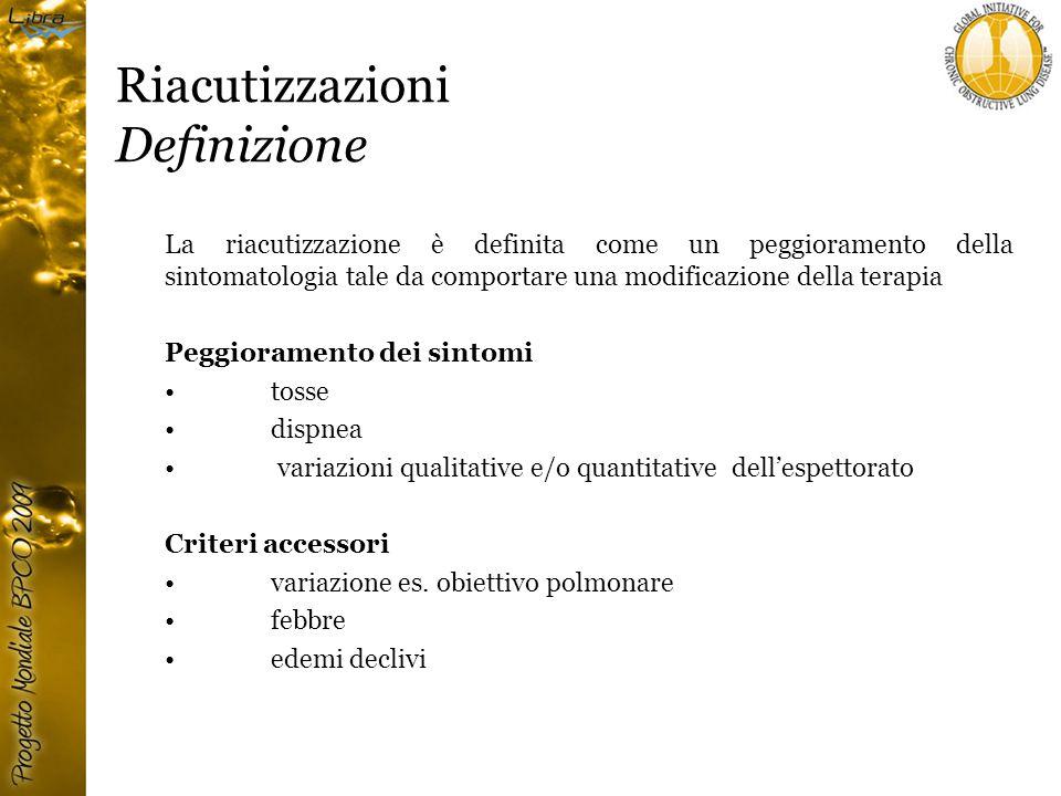 Riacutizzazioni Definizione La riacutizzazione è definita come un peggioramento della sintomatologia tale da comportare una modificazione della terapia Peggioramento dei sintomi tosse dispnea variazioni qualitative e/o quantitative dell'espettorato Criteri accessori variazione es.