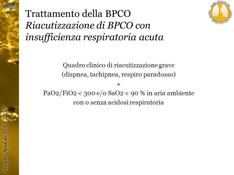 Trattamento della BPCO Riacutizzazione di BPCO con insufficienza respiratoria acuta Quadro clinico di riacutizzazione grave (dispnea, tachipnea, respiro paradosso) + PaO2/FiO2 < 300 e/o SaO2 < 90 % in aria ambiente con o senza acidosi respiratoria