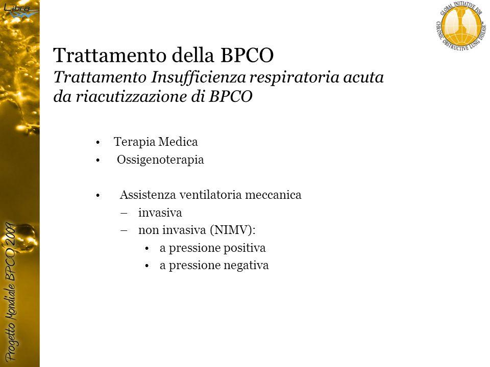 Trattamento della BPCO Trattamento Insufficienza respiratoria acuta da riacutizzazione di BPCO Terapia Medica Ossigenoterapia Assistenza ventilatoria meccanica – invasiva – non invasiva (NIMV): a pressione positiva a pressione negativa