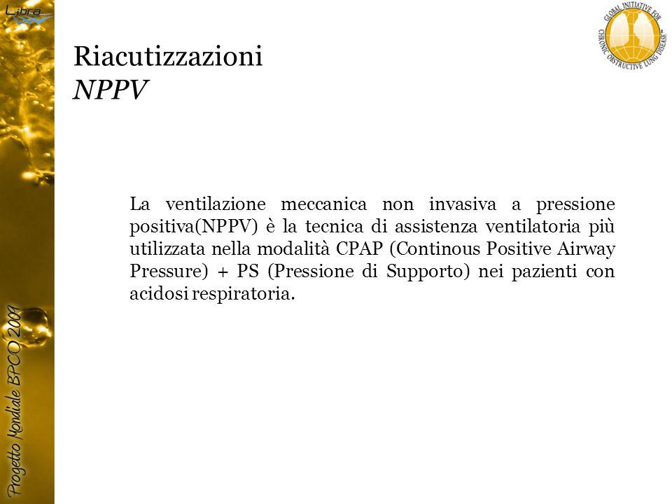 Riacutizzazioni NPPV La ventilazione meccanica non invasiva a pressione positiva(NPPV) è la tecnica di assistenza ventilatoria più utilizzata nella modalità CPAP (Continous Positive Airway Pressure) + PS (Pressione di Supporto) nei pazienti con acidosi respiratoria.