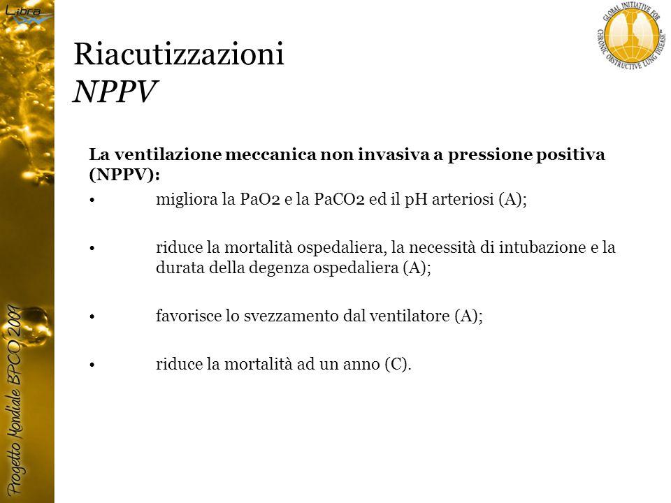 Riacutizzazioni NPPV La ventilazione meccanica non invasiva a pressione positiva (NPPV): migliora la PaO2 e la PaCO2 ed il pH arteriosi (A); riduce la mortalità ospedaliera, la necessità di intubazione e la durata della degenza ospedaliera (A); favorisce lo svezzamento dal ventilatore (A); riduce la mortalità ad un anno (C).