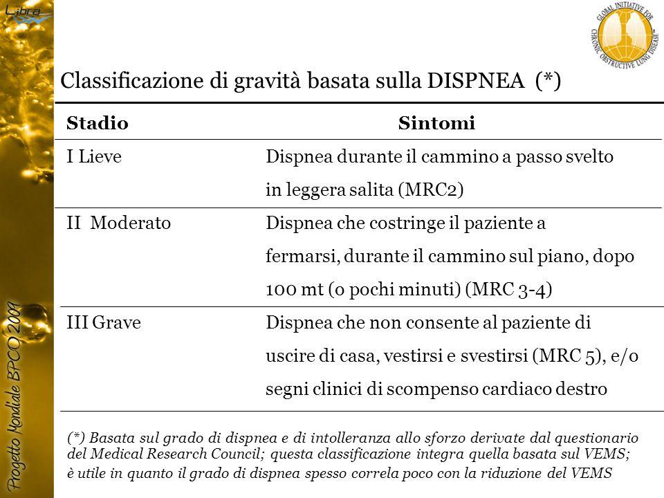 Classificazione di gravità basata sulla DISPNEA (*) (*) Basata sul grado di dispnea e di intolleranza allo sforzo derivate dal questionario del Medical Research Council; questa classificazione integra quella basata sul VEMS; è utile in quanto il grado di dispnea spesso correla poco con la riduzione del VEMS Stadio Sintomi I LieveDispnea durante il cammino a passo svelto in leggera salita (MRC2) II Moderato Dispnea che costringe il paziente a fermarsi, durante il cammino sul piano, dopo 100 mt (o pochi minuti) (MRC 3-4) III GraveDispnea che non consente al paziente di uscire di casa, vestirsi e svestirsi (MRC 5), e/o segni clinici di scompenso cardiaco destro