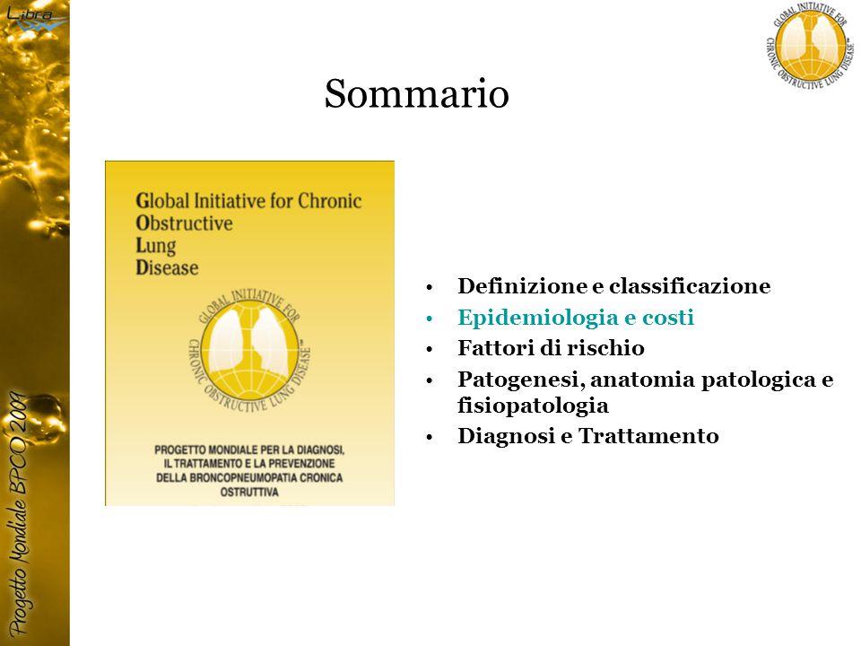 Sommario Definizione e classificazione Epidemiologia e costi Fattori di rischio Patogenesi, anatomia patologica e fisiopatologia Diagnosi e Trattamento