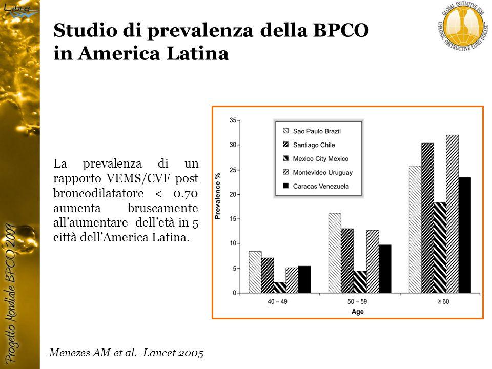 Studio di prevalenza della BPCO in America Latina La prevalenza di un rapporto VEMS/CVF post broncodilatatore < 0.70 aumenta bruscamente all'aumentare dell'età in 5 città dell'America Latina.