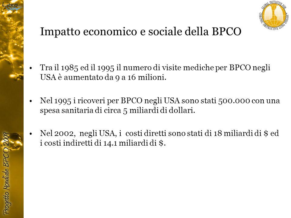 Impatto economico e sociale della BPCO Tra il 1985 ed il 1995 il numero di visite mediche per BPCO negli USA è aumentato da 9 a 16 milioni.