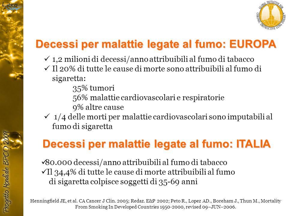80.000 decessi/anno attribuibili al fumo di tabacco Il 34,4% di tutte le cause di morte attribuibili al fumo di sigaretta colpisce soggetti di 35-69 anni Henningfield JE, et al.