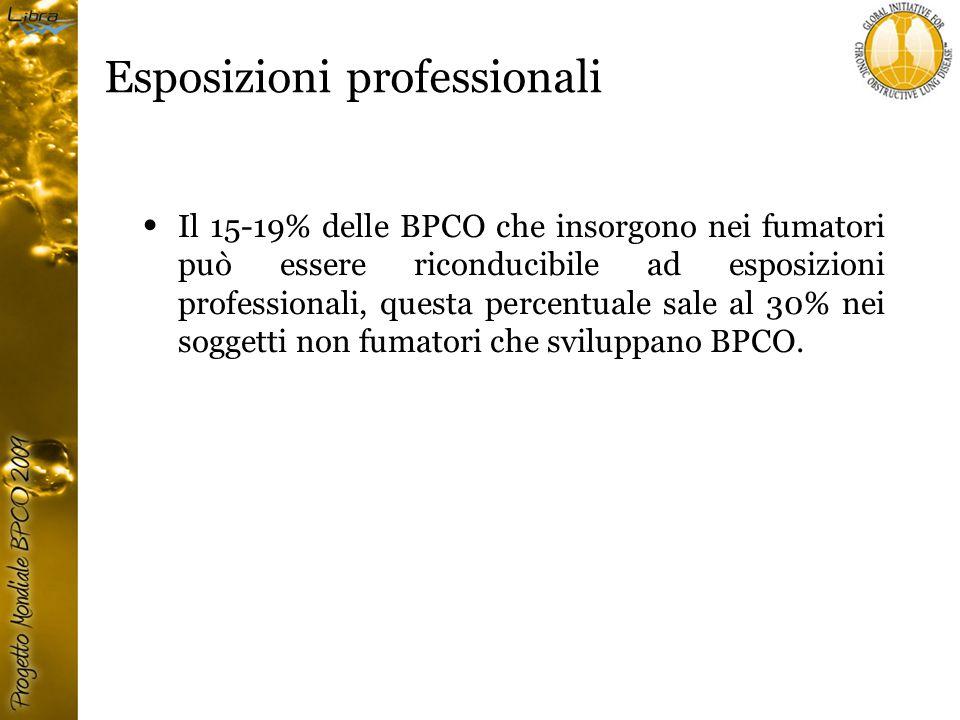 Esposizioni professionali Il 15-19% delle BPCO che insorgono nei fumatori può essere riconducibile ad esposizioni professionali, questa percentuale sale al 30% nei soggetti non fumatori che sviluppano BPCO.