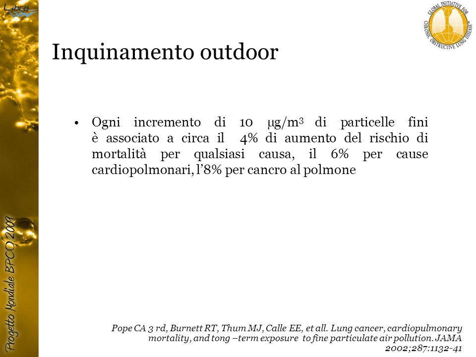 Inquinamento outdoor Ogni incremento di 10 µg/m 3 di particelle fini è associato a circa il 4% di aumento del rischio di mortalità per qualsiasi causa, il 6% per cause cardiopolmonari, l'8% per cancro al polmone Pope CA 3 rd, Burnett RT, Thum MJ, Calle EE, et all.