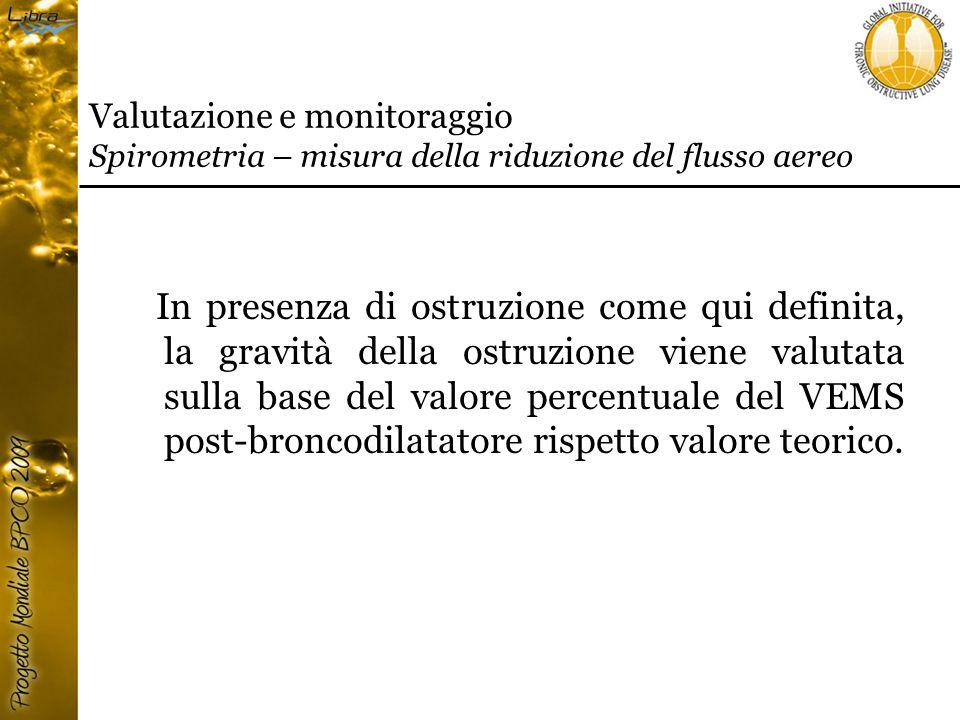 In presenza di ostruzione come qui definita, la gravità della ostruzione viene valutata sulla base del valore percentuale del VEMS post-broncodilatatore rispetto valore teorico.