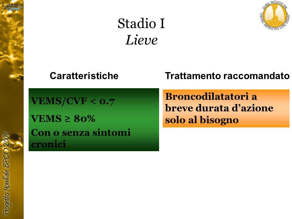 Stadio I Lieve VEMS/CVF < 0.7 VEMS ≥ 80% Con o senza sintomi cronici CaratteristicheTrattamento raccomandato Broncodilatatori a breve durata d'azione solo al bisogno