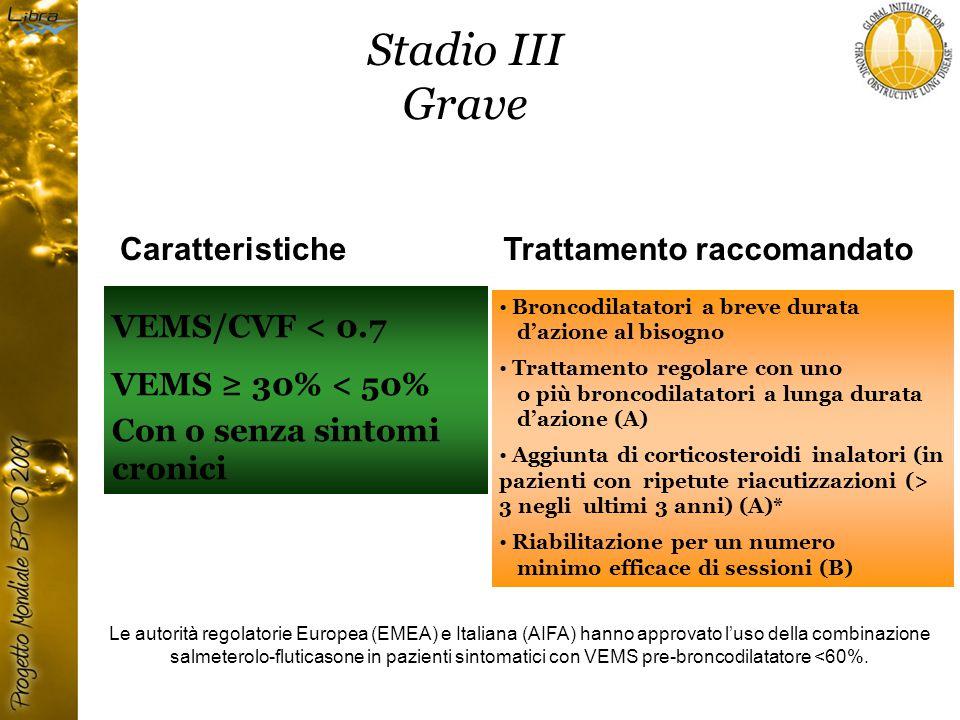 Stadio III Grave VEMS/CVF < 0.7 VEMS ≥ 30% < 50% Con o senza sintomi cronici CaratteristicheTrattamento raccomandato Broncodilatatori a breve durata d'azione al bisogno Trattamento regolare con uno o più broncodilatatori a lunga durata d'azione (A) Aggiunta di corticosteroidi inalatori (in pazienti con ripetute riacutizzazioni (> 3 negli ultimi 3 anni) (A)* Riabilitazione per un numero minimo efficace di sessioni (B) Le autorità regolatorie Europea (EMEA) e Italiana (AIFA) hanno approvato l'uso della combinazione salmeterolo-fluticasone in pazienti sintomatici con VEMS pre-broncodilatatore <60%.