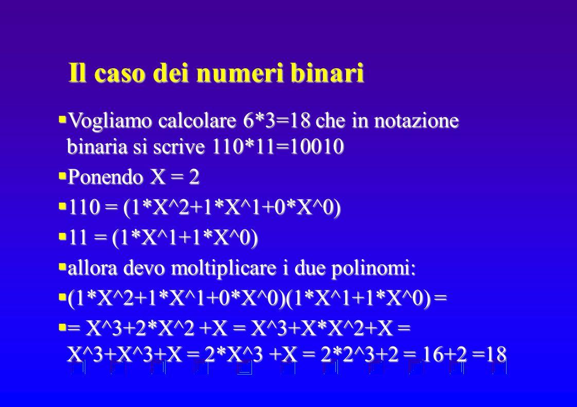 Il caso dei numeri binari  Vogliamo calcolare 6*3=18 che in notazione binaria si scrive 110*11=10010  Ponendo X = 2  110 = (1*X^2+1*X^1+0*X^0)  11 = (1*X^1+1*X^0)  allora devo moltiplicare i due polinomi:  (1*X^2+1*X^1+0*X^0)(1*X^1+1*X^0) =  = X^3+2*X^2 +X = X^3+X*X^2+X = X^3+X^3+X = 2*X^3 +X = 2*2^3+2 = 16+2 =18