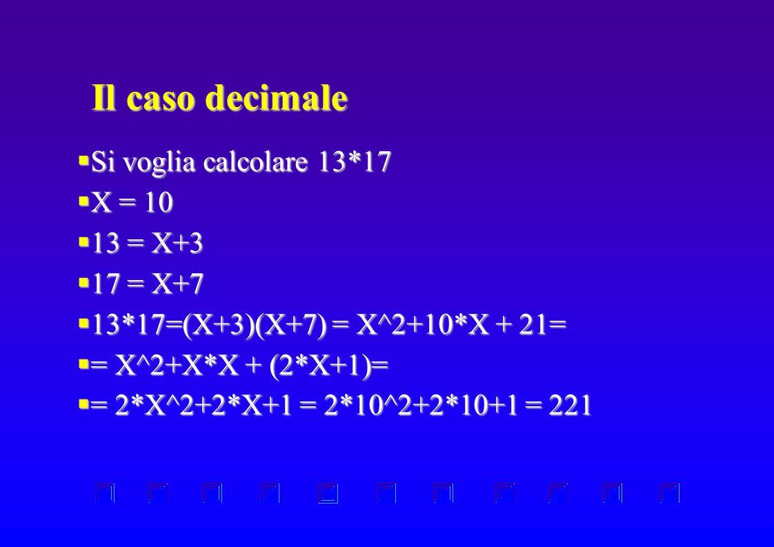 Il caso decimale  Si voglia calcolare 13*17  X = 10  13 = X+3  17 = X+7  13*17=(X+3)(X+7) = X^2+10*X + 21=  = X^2+X*X + (2*X+1)=  = 2*X^2+2*X+1 = 2*10^2+2*10+1 = 221