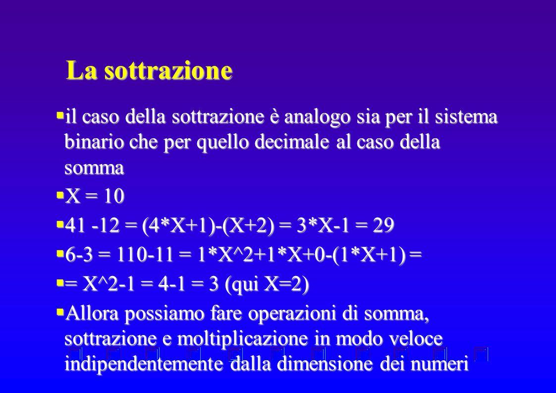 La sottrazione  il caso della sottrazione è analogo sia per il sistema binario che per quello decimale al caso della somma  X = 10  41 -12 = (4*X+1)-(X+2) = 3*X-1 = 29  6-3 = 110-11 = 1*X^2+1*X+0-(1*X+1) =  = X^2-1 = 4-1 = 3 (qui X=2)  Allora possiamo fare operazioni di somma, sottrazione e moltiplicazione in modo veloce indipendentemente dalla dimensione dei numeri