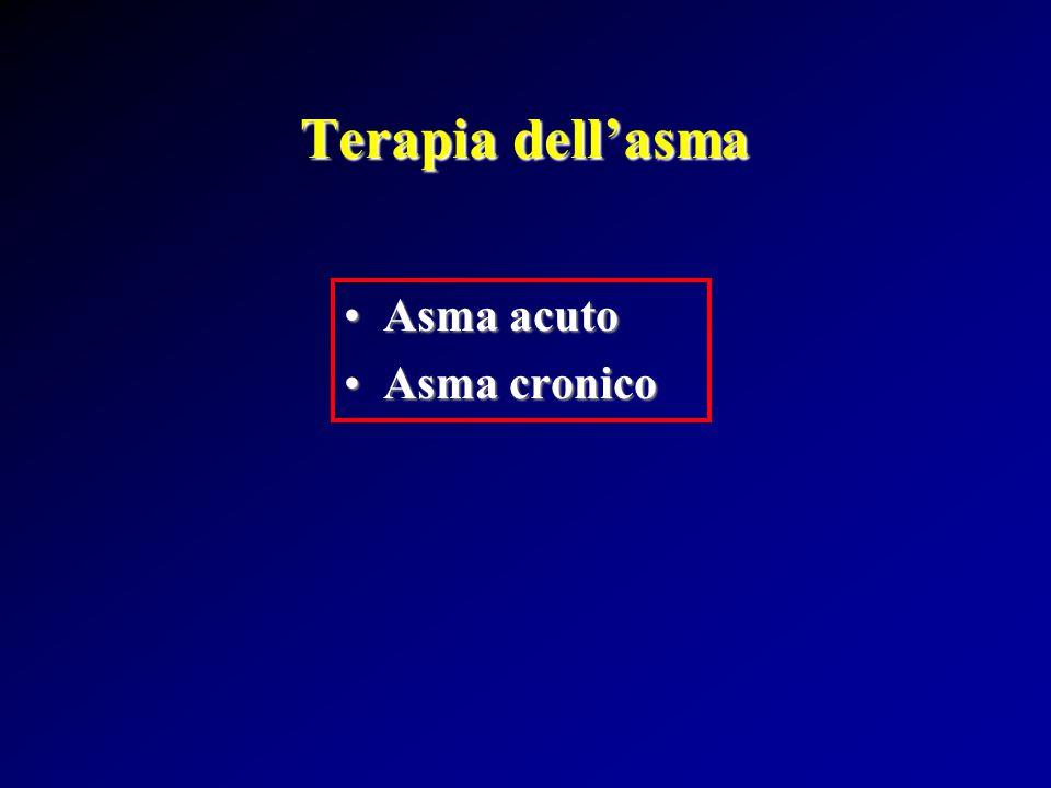 Terapia dell'asma Asma acutoAsma acuto Asma cronicoAsma cronico