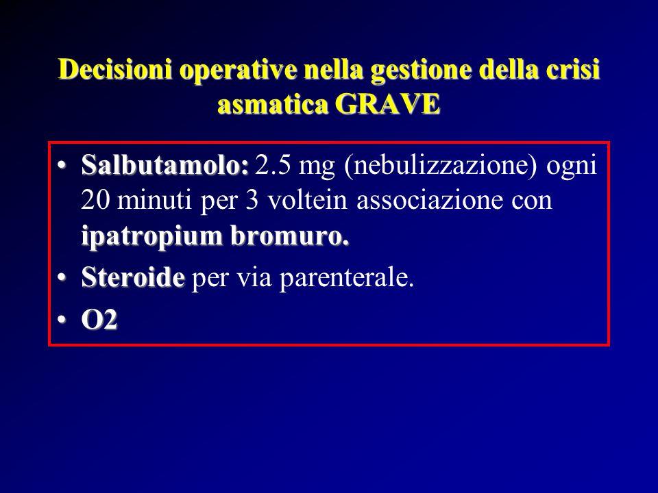Decisioni operative nella gestione della crisi asmatica GRAVE Salbutamolo: ipatropium bromuro.Salbutamolo: 2.5 mg (nebulizzazione) ogni 20 minuti per 3 voltein associazione con ipatropium bromuro.