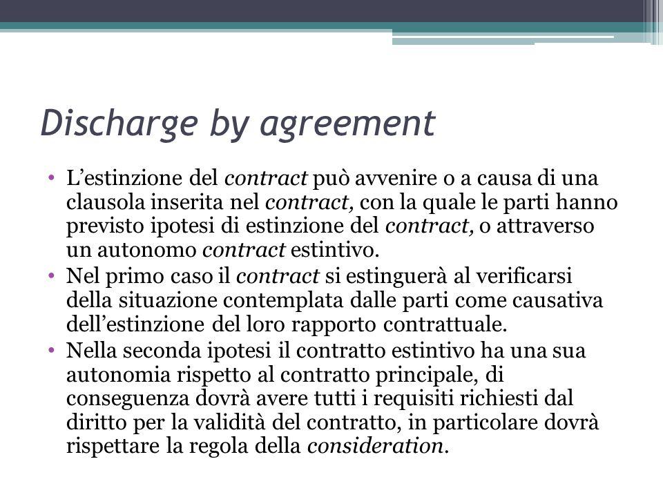 Contratto di estinzione di un precedente contratto Contratto estintivo