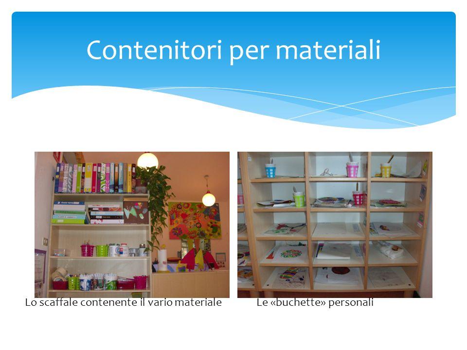 Materiali di gestione I bambini ad ogni cambio di attività o routine spostano a turno la lancetta.