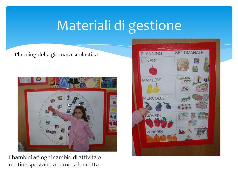 Materiali di gestione I bambini ad ogni cambio di attività o routine spostano a turno la lancetta. Planning della giornata scolastica