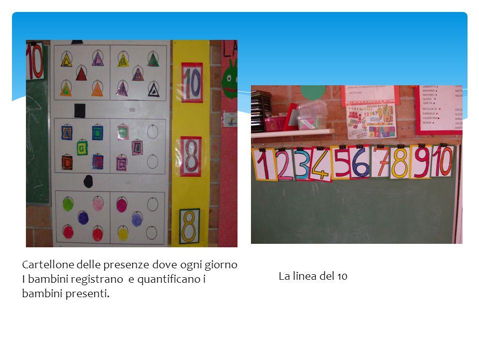 Cartellone delle presenze dove ogni giorno I bambini registrano e quantificano i bambini presenti. La linea del 10
