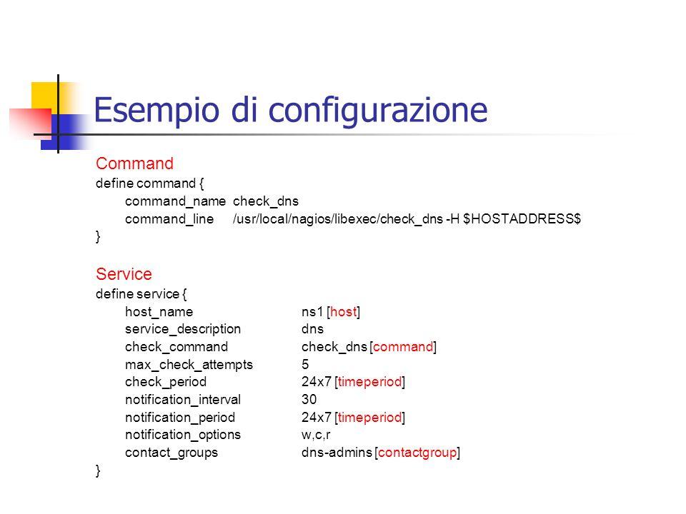 Esempio di configurazione Command define command { command_namecheck_dns command_line/usr/local/nagios/libexec/check_dns -H $HOSTADDRESS$ } Service de