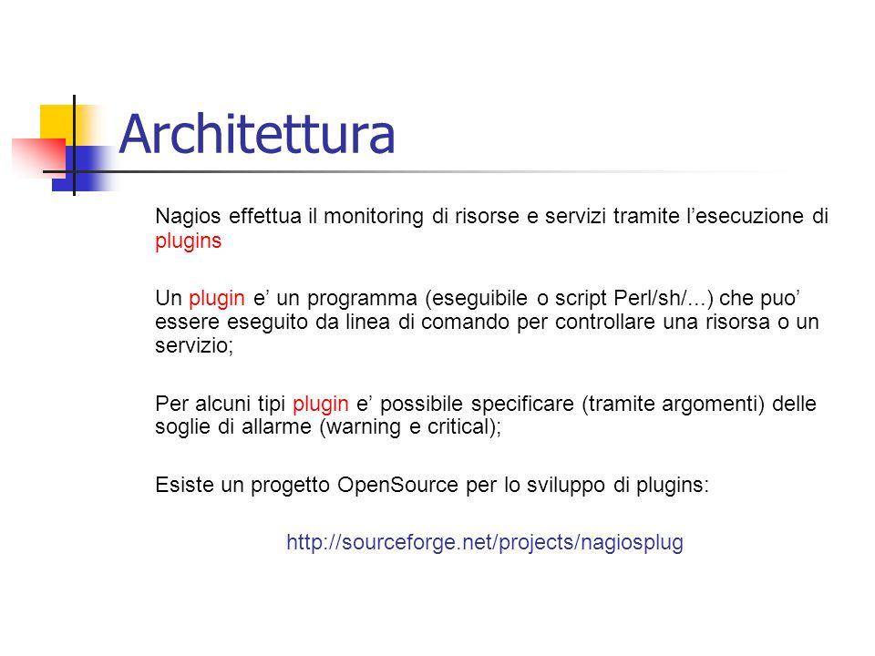 Architettura Nagios effettua il monitoring di risorse e servizi tramite l'esecuzione di plugins Un plugin e' un programma (eseguibile o script Perl/sh