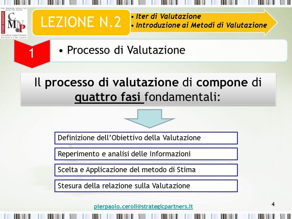 4 Il processo di valutazione di compone di quattro fasi fondamentali: Iter di Valutazione Introduzione ai Metodi di Valutazione LEZIONE N.2 1 Processo di Valutazione Definizione dell'Obiettivo della Valutazione Reperimento e analisi delle Informazioni Scelta e Applicazione del metodo di Stima Stesura della relazione sulla Valutazione