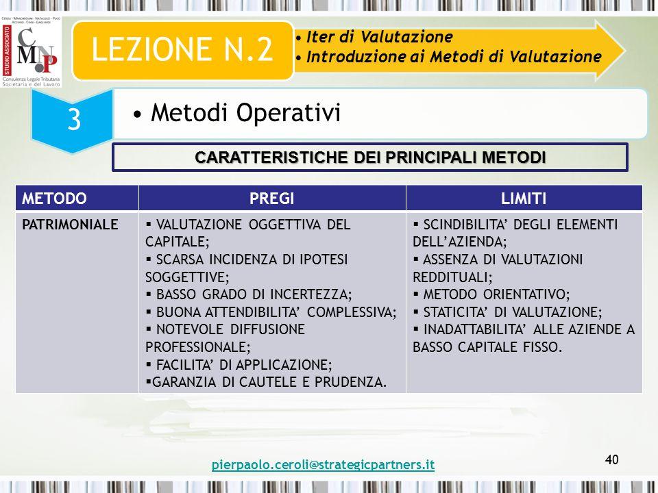 pierpaolo.ceroli@strategicpartners.it 40 Iter di Valutazione Introduzione ai Metodi di Valutazione LEZIONE N.2 3 Metodi Operativi METODOPREGILIMITI PATRIMONIALE  VALUTAZIONE OGGETTIVA DEL CAPITALE;  SCARSA INCIDENZA DI IPOTESI SOGGETTIVE;  BASSO GRADO DI INCERTEZZA;  BUONA ATTENDIBILITA' COMPLESSIVA;  NOTEVOLE DIFFUSIONE PROFESSIONALE;  FACILITA' DI APPLICAZIONE;  GARANZIA DI CAUTELE E PRUDENZA.
