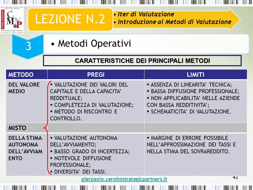 pierpaolo.ceroli@strategicpartners.it 43 Iter di Valutazione Introduzione ai Metodi di Valutazione LEZIONE N.2 3 Metodi Operativi METODOPREGILIMITI DEL VALORE MEDIO  VALUTAZIONE DEI VALORI DEL CAPITALE E DELLA CAPACITA' REDDITUALE;  COMPLETEZZA DI VALUTAZIONE;  METODO DI RISCONTRO E CONTROLLO.