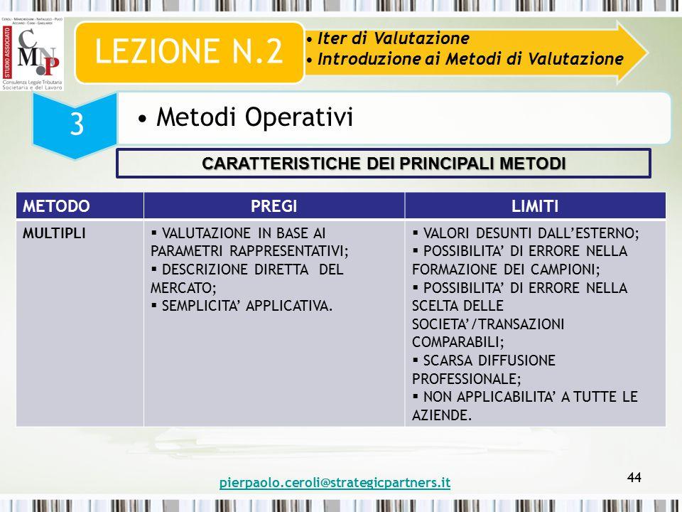 pierpaolo.ceroli@strategicpartners.it 44 Iter di Valutazione Introduzione ai Metodi di Valutazione LEZIONE N.2 3 Metodi Operativi METODOPREGILIMITI MULTIPLI  VALUTAZIONE IN BASE AI PARAMETRI RAPPRESENTATIVI;  DESCRIZIONE DIRETTA DEL MERCATO;  SEMPLICITA' APPLICATIVA.