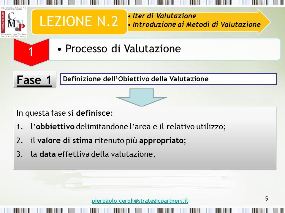 pierpaolo.ceroli@strategicpartners.it 5 Fase 1 Iter di Valutazione Introduzione ai Metodi di Valutazione LEZIONE N.2 1 Processo di Valutazione Definizione dell'Obiettivo della Valutazione In questa fase si definisce: 1.l'obbiettivo delimitandone l'area e il relativo utilizzo; 2.il valore di stima ritenuto più appropriato; 3.la data effettiva della valutazione.