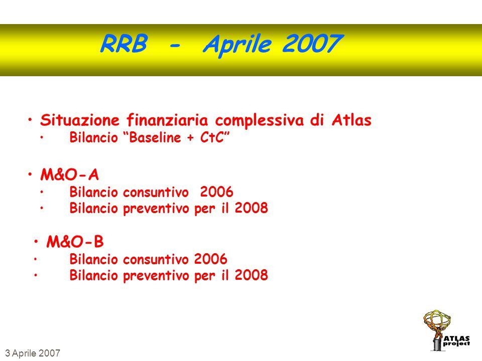 3 Aprile 2007 RRB - Aprile 2007 Situazione finanziaria complessiva di Atlas Bilancio Baseline + CtC M&O-A Bilancio consuntivo 2006 Bilancio preventivo per il 2008 M&O-B Bilancio consuntivo 2006 Bilancio preventivo per il 2008