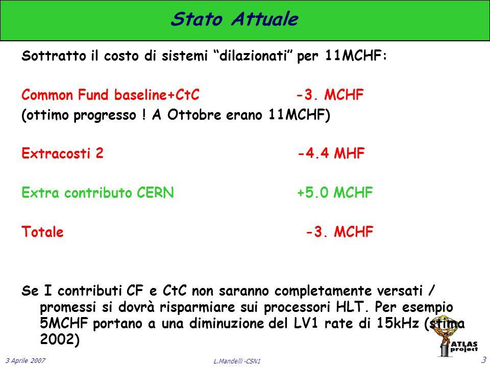 3 Aprile 2007 L.Mandelli -CSN1 3 Stato Attuale Sottratto il costo di sistemi dilazionati per 11MCHF: Common Fund baseline+CtC -3.