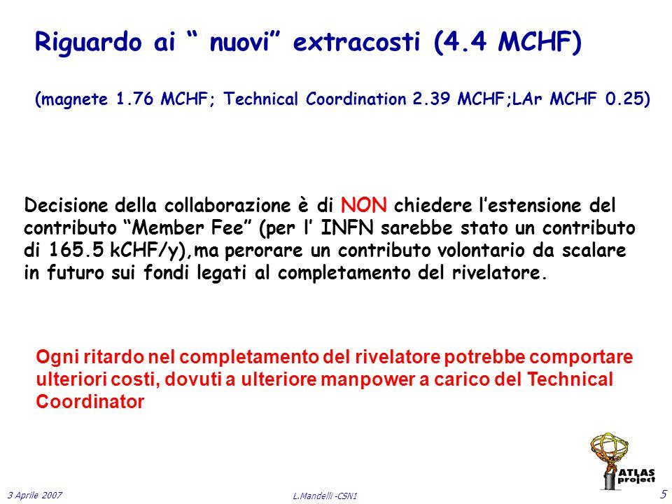 3 Aprile 2007 L.Mandelli -CSN1 5 Riguardo ai nuovi extracosti (4.4 MCHF) (magnete 1.76 MCHF; Technical Coordination 2.39 MCHF;LAr MCHF 0.25) Ogni ritardo nel completamento del rivelatore potrebbe comportare ulteriori costi, dovuti a ulteriore manpower a carico del Technical Coordinator Decisione della collaborazione è di NON chiedere l'estensione del contributo Member Fee (per l' INFN sarebbe stato un contributo di 165.5 kCHF/y),ma perorare un contributo volontario da scalare in futuro sui fondi legati al completamento del rivelatore.