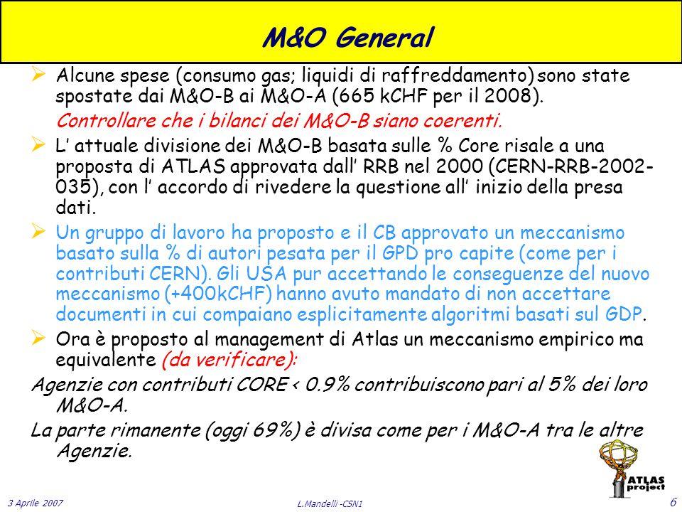 3 Aprile 2007 L.Mandelli -CSN1 6 M&O General  Alcune spese (consumo gas; liquidi di raffreddamento) sono state spostate dai M&O-B ai M&O-A (665 kCHF per il 2008).