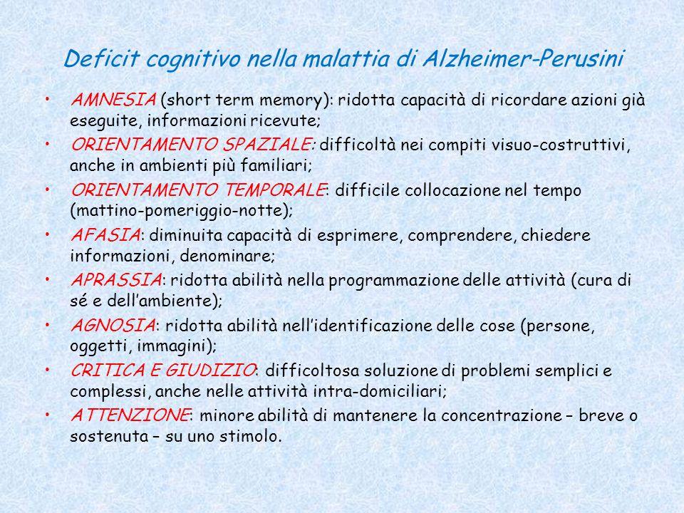 Deficit cognitivo nella malattia di Alzheimer-Perusini AMNESIA (short term memory): ridotta capacità di ricordare azioni già eseguite, informazioni ri