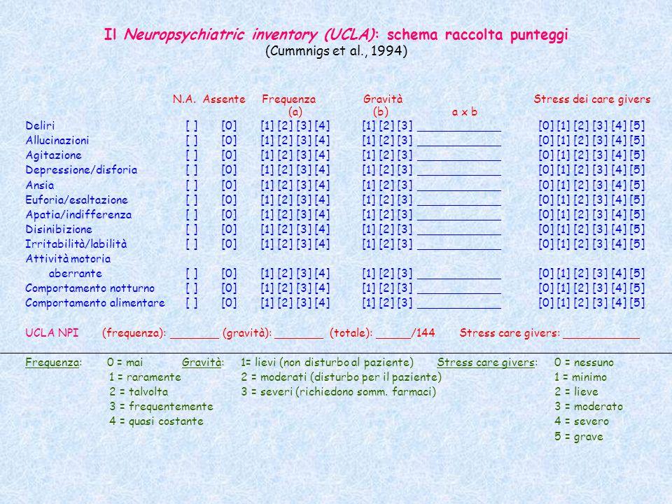 Il Neuropsychiatric inventory (UCLA): schema raccolta punteggi (Cummnigs et al., 1994) N.A. Assente Frequenza Gravità Stress dei care givers (a) (b) a