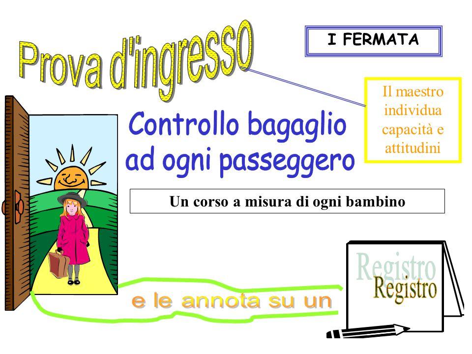 Pronti…Via! coadiuvato dalle maestre della Sezione di Scuola d'Infanzia, guiderà il gruppo di bambine e bambini