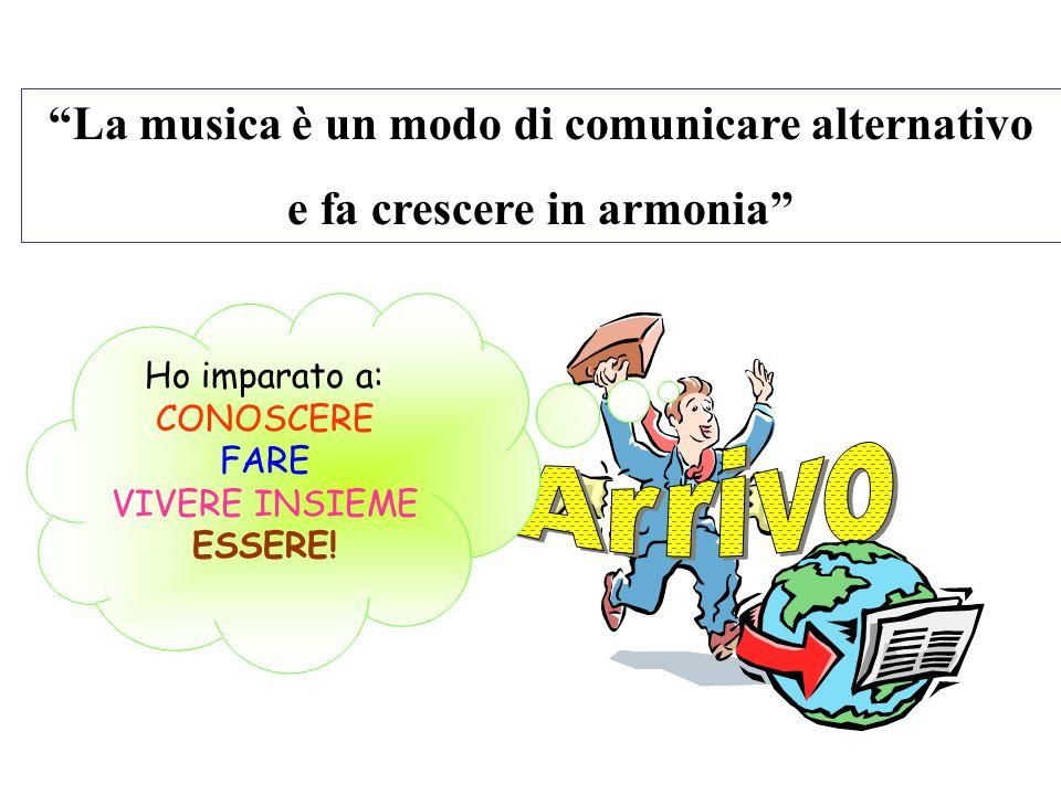 Istituto Comprensivo Statale Scuola d'Infanzia Sant'Elia Laboratorio Musicale Anno scolastico 2009-2010 Si attestata che ____________ ha frequentato c