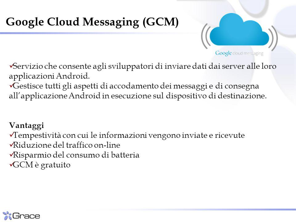 Servizio che consente agli sviluppatori di inviare dati dai server alle loro applicazioni Android.
