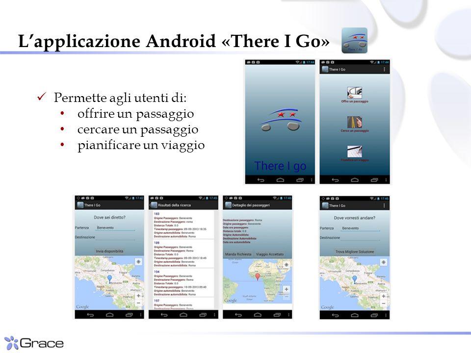 L'applicazione Android «There I Go» Permette agli utenti di: offrire un passaggio cercare un passaggio pianificare un viaggio