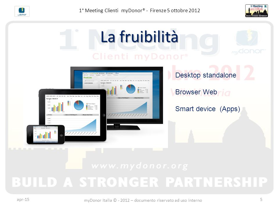 1° Meeting Clienti myDonor® - Firenze 5 ottobre 2012 La fruibilità Desktop standalone Browser Web Smart device (Apps) apr-15 myDonor Italia © - 2012 – documento riservato ad uso interno 5