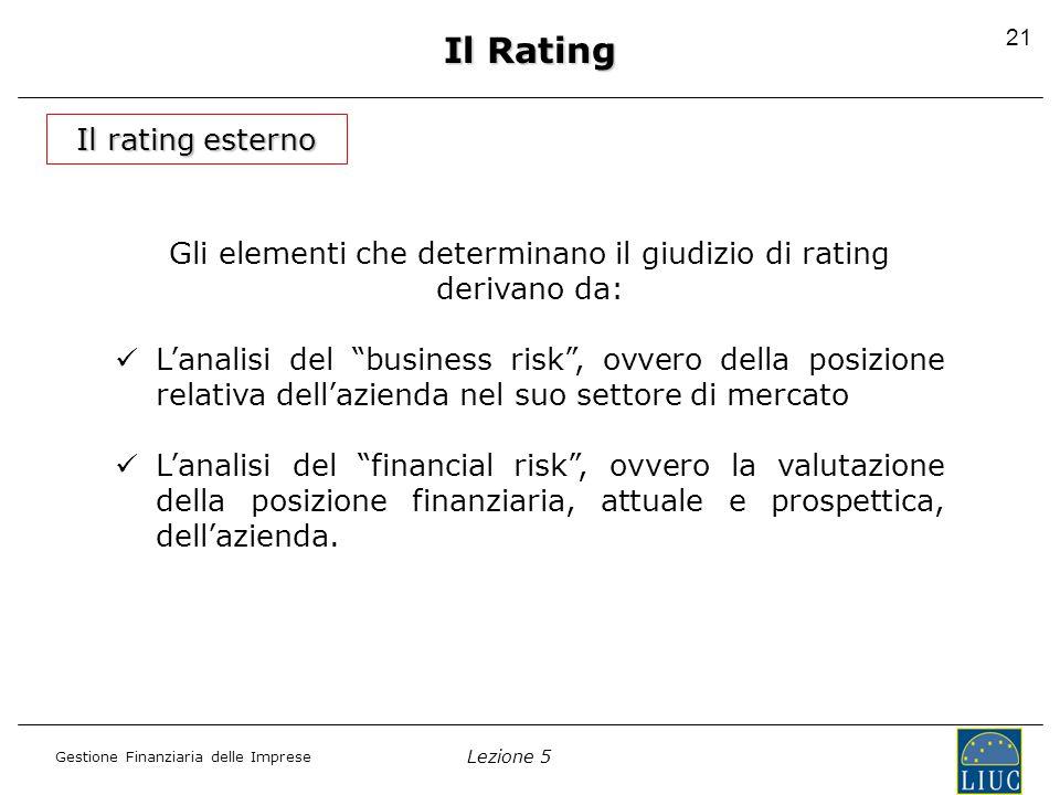 Lezione 5 Gestione Finanziaria delle Imprese 21 Il Rating Il rating esterno Gli elementi che determinano il giudizio di rating derivano da: L'analisi del business risk , ovvero della posizione relativa dell'azienda nel suo settore di mercato L'analisi del financial risk , ovvero la valutazione della posizione finanziaria, attuale e prospettica, dell'azienda.