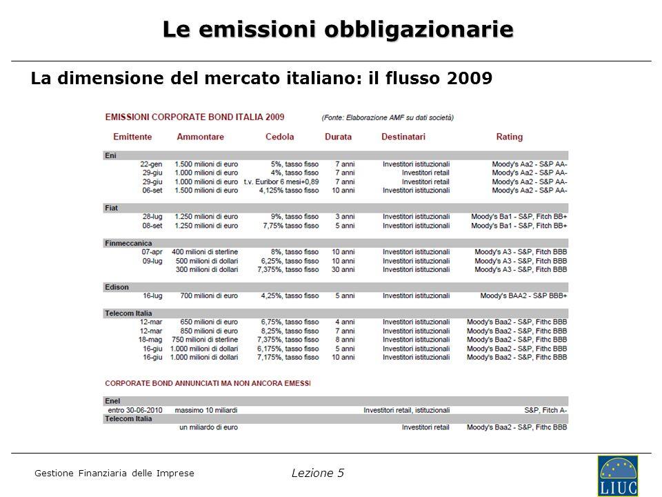 Lezione 5 Gestione Finanziaria delle Imprese Le emissioni obbligazionarie CONSISTENZA DELLE OBBLIGAZIONI CORPORATE A FINE 2009: circa 33 miliardi di Euro Fonte: Relazione Banca d'Italia 2009 Alla fine del 2009 i debiti finanziari delle imprese risultavano pressoché invariati rispetto al 2008.
