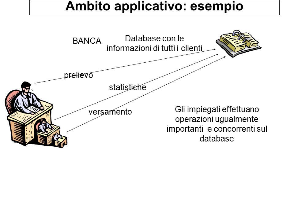 Ambito applicativo: esempio Database con le informazioni di tutti i clienti Gli impiegati effettuano operazioni ugualmente importanti e concorrenti sul database versamento prelievo statistiche BANCA