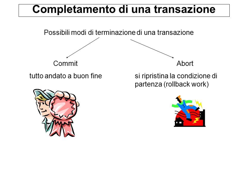 Completamento di una transazione Possibili modi di terminazione di una transazione Commit tutto andato a buon fine Abort si ripristina la condizione di partenza (rollback work)
