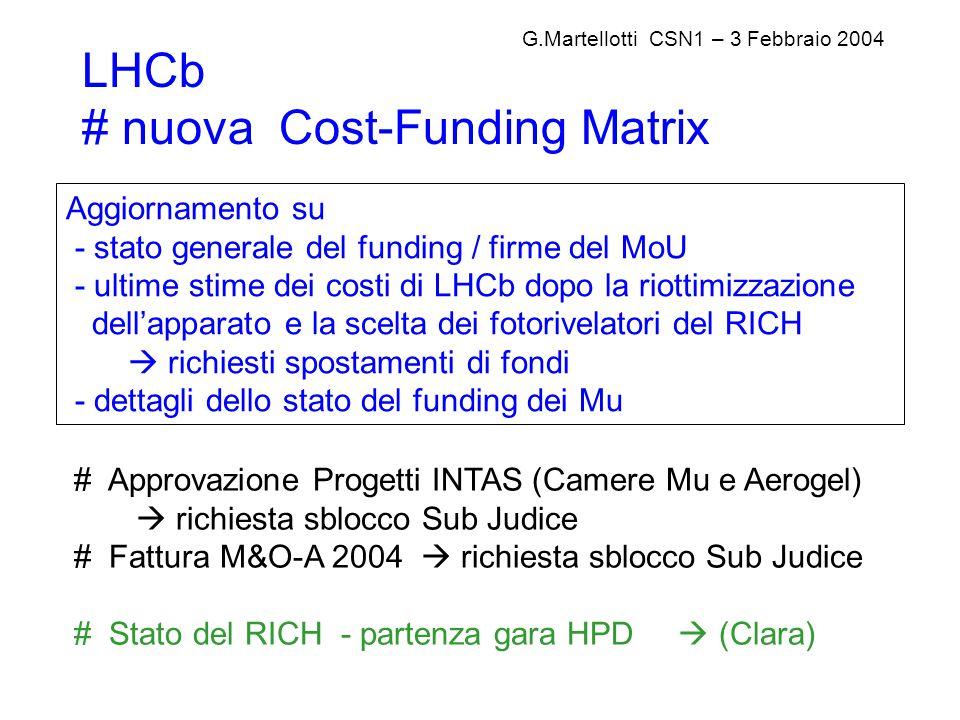 Aggiornamento su - stato generale del funding / firme del MoU - ultime stime dei costi di LHCb dopo la riottimizzazione dell'apparato e la scelta dei fotorivelatori del RICH  richiesti spostamenti di fondi - dettagli dello stato del funding dei Mu LHCb # nuova Cost-Funding Matrix G.Martellotti CSN1 – 3 Febbraio 2004 # Approvazione Progetti INTAS (Camere Mu e Aerogel)  richiesta sblocco Sub Judice # Fattura M&O-A 2004  richiesta sblocco Sub Judice # Stato del RICH - partenza gara HPD  (Clara)