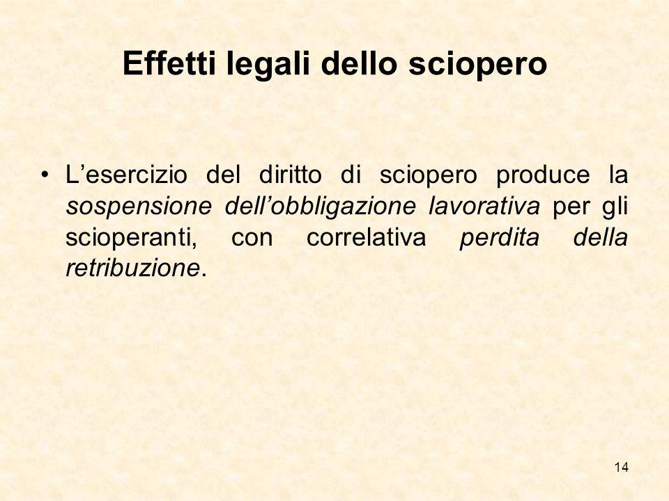 Effetti legali dello sciopero L'esercizio del diritto di sciopero produce la sospensione dell'obbligazione lavorativa per gli scioperanti, con correla